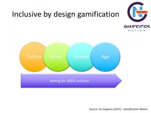 Inclusive by design gamification framework Gamification Nation